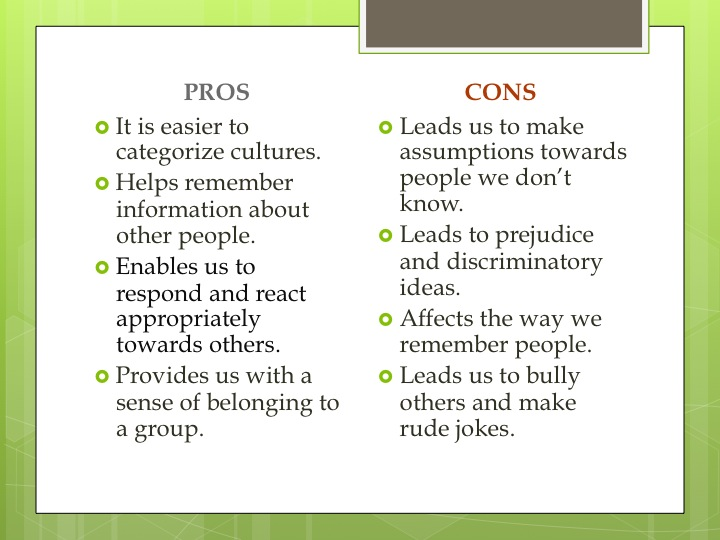 pros and cons of gender quotas Some of the main arguments for legislated quotas for women are the following:  quotas are empirically the most effective way of achieving a better gender.